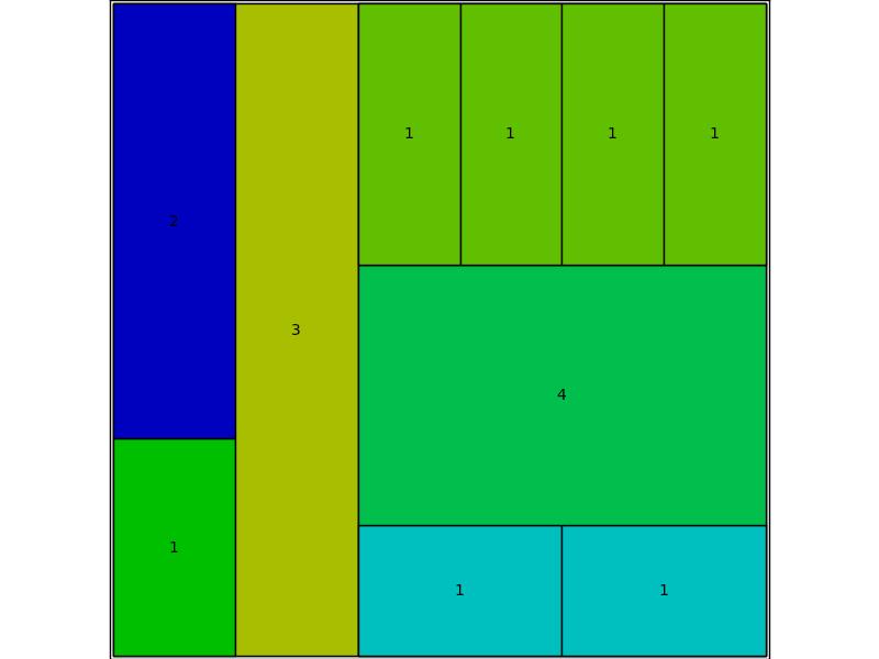 Simple Treemap